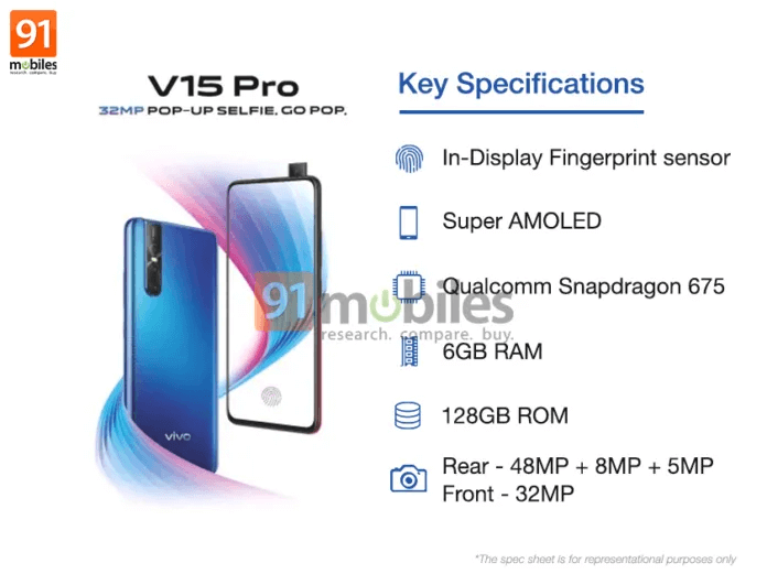 Vivo V15 pro specifications and Price In India