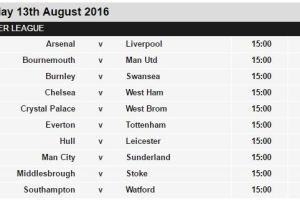 2016-2017 Premier League Fixtures Table