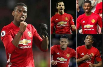 Manchester United Players Salaries 2018