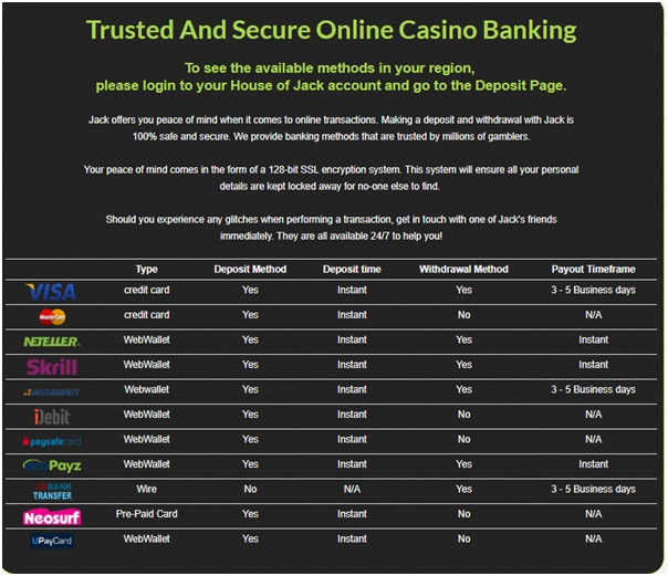 House of Jack Casino -Banking