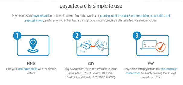 Paysafe card NZD