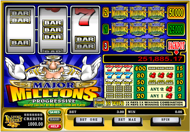 The payout in pokies