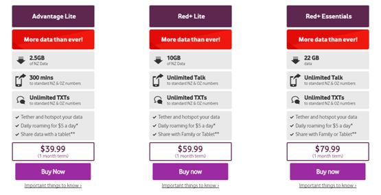 Vodafone best plan NZ