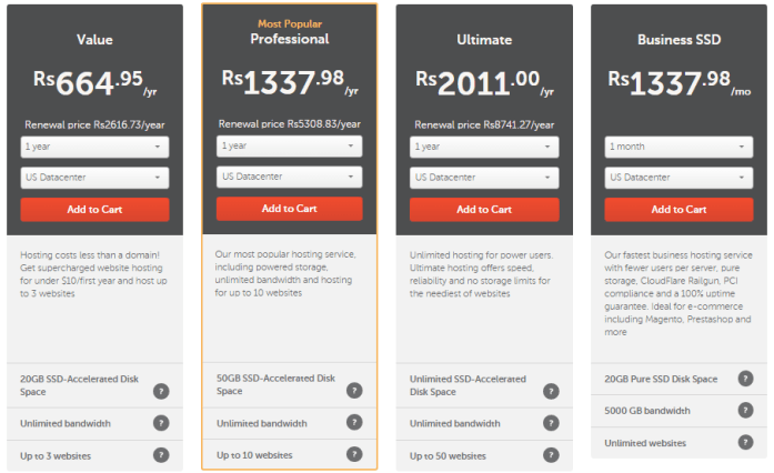Shared Hosting Packages from Namecheap