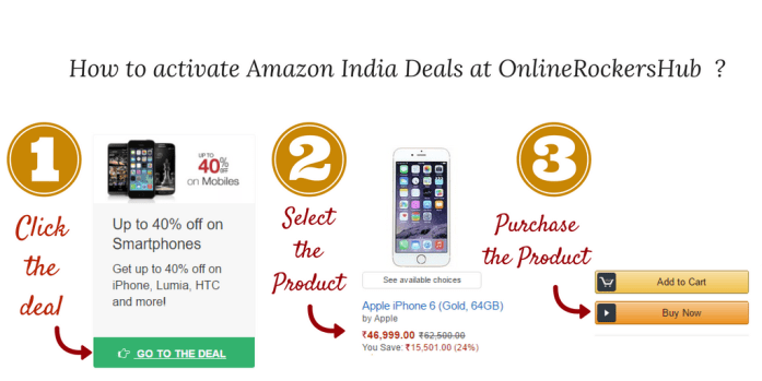 How to activate Amazon India deals at OnlineRockersHub?