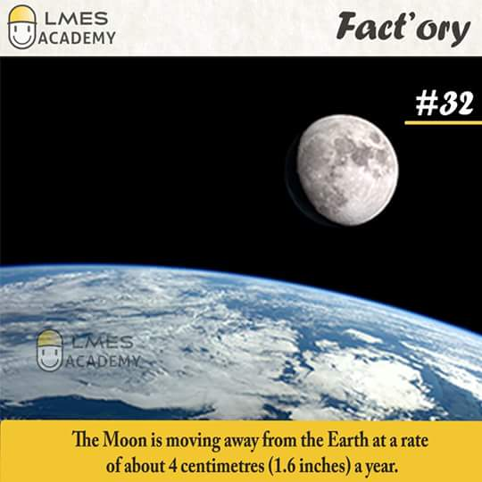 #32 The moon is moving away from the Earth at a rate of about 4 centimeters (1.6 inches) a year