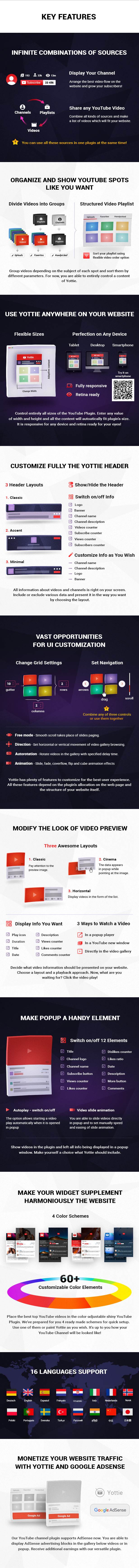 Key features of Yottie- wordpress youtube gallery plugin
