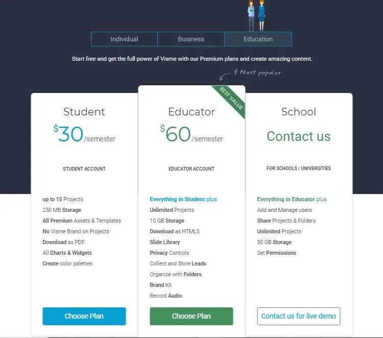Visme Pricing for Education