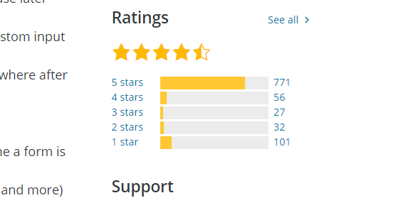 ninja forms rating