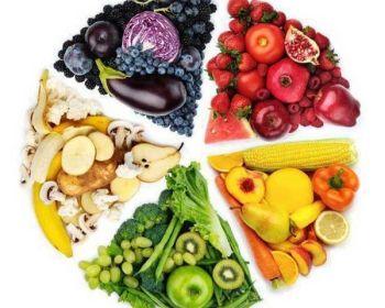 Surse de vitamine