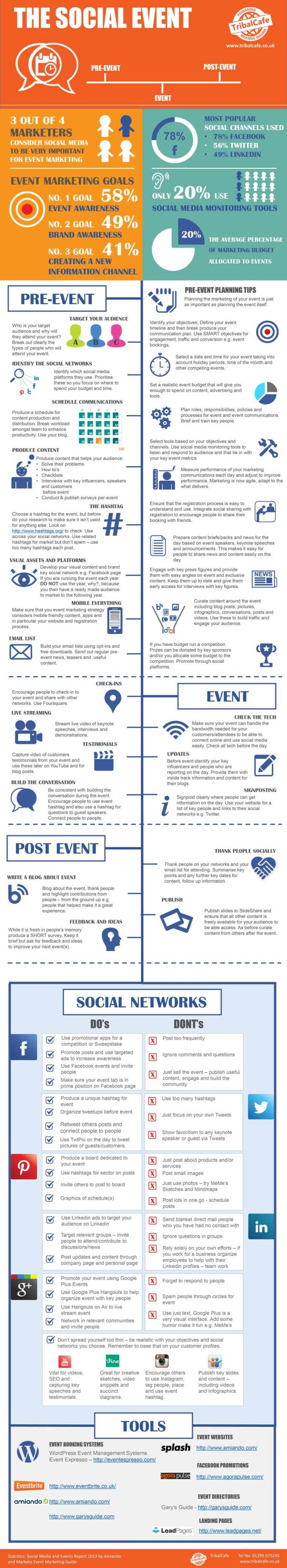 Manage your next event with social media - infographic