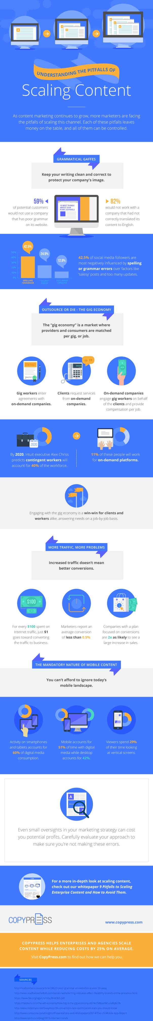 How to Maximize Your Creative Process at Scale [Infographic]