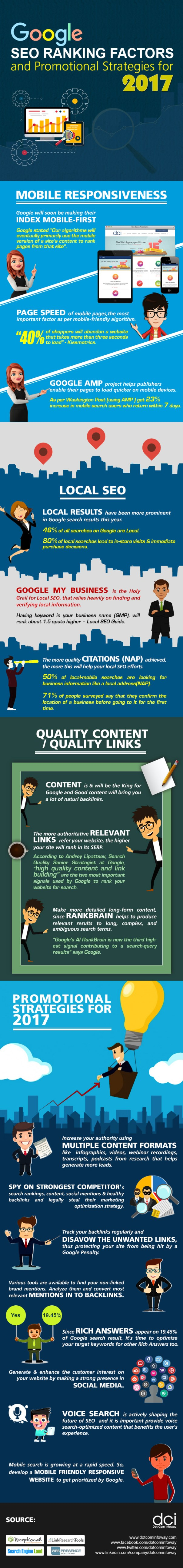 Google SEO Ranking Factors & Promotional Strategies for 2017 [Infographic]