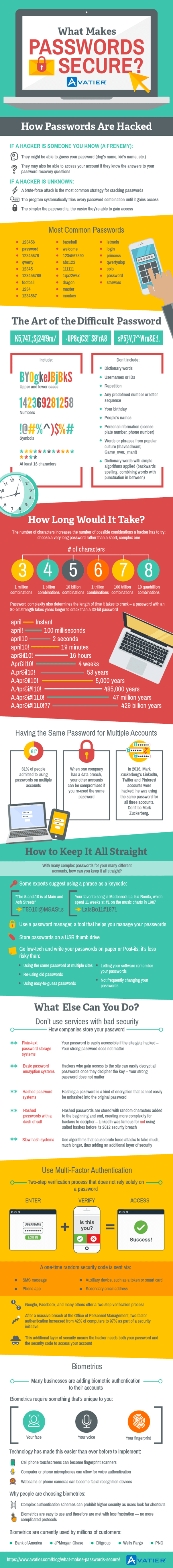Is Your Company Vulnerable to a Hacker's Attack? [Infographic]