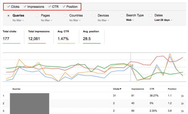 3 ways to use search query data from Google Search Console