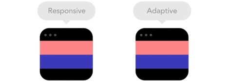 Mobile-First, Adaptive, or Responsive Design: Which to Choose for the Website so Customers Want to Buy Your Product or Service