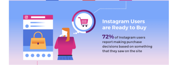 Are Influencers More Important Than Your Social Media in 2018?