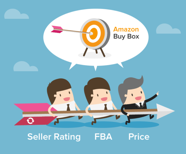 5 Pricing Strategies Every Amazon Seller Needs to Know
