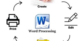 Review of Top Five Word Processing Programs; Some are for Free