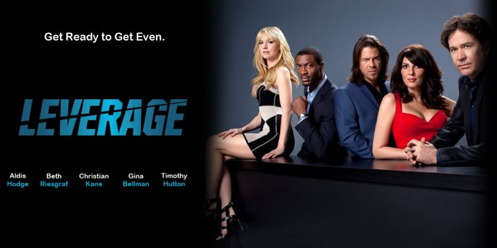 Image result for leverage