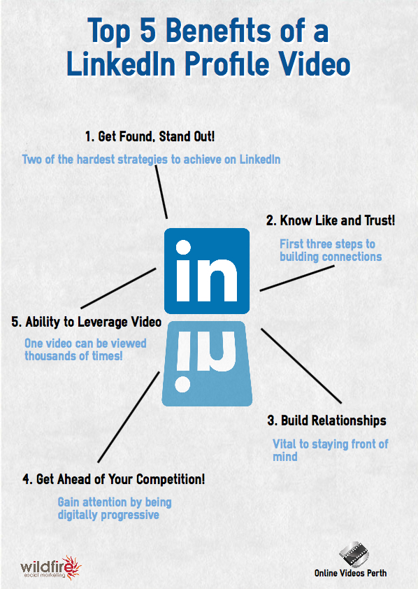 Top 5 Benefits of a LinkedIn Profile Video