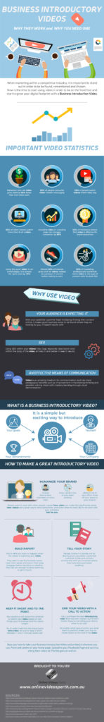 Infographic on Business Introduction Videos