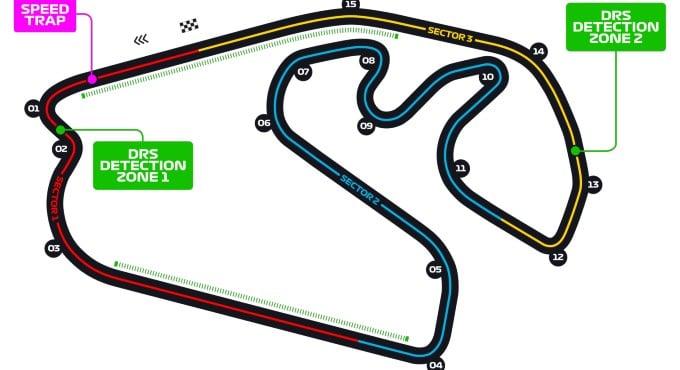 Circuit F1 GP Brazilië