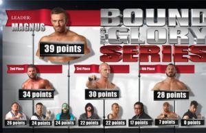 TNA BFG