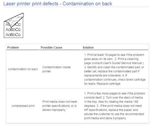 Laster Printer Print Defects - Contamination on Back