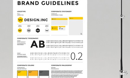 Brand Manual and Identity Poster (Premium)