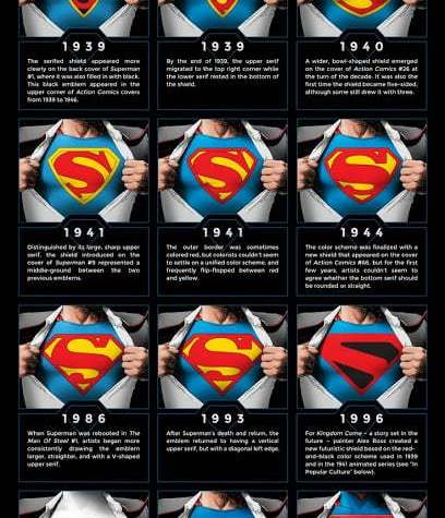 superman infographic FULL