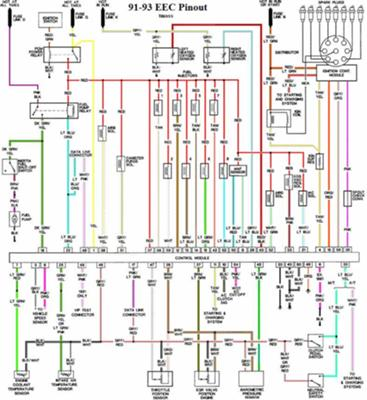 95 mustang wiring harness diagram  4 9l engine diagram