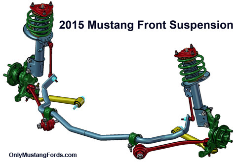 2015 ford Mustang front suspension changes
