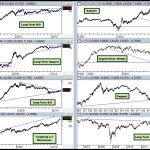 Chart Dump of 16 Long Opportunities
