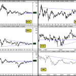 Chart Dump of 11 Long Opportunities