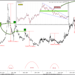 Silver Update: Beginning of a Major Rally