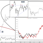 Nikkei Consolidation Finally Complete?
