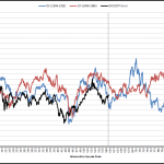 Updated EM Secular Bear Analog