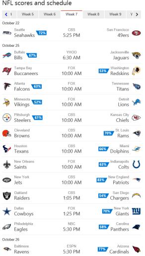 Bing Predicts Week 7 prognostications in a nifty schedule format.