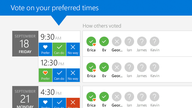 Everyone goes to the same place and votes using the same interface.