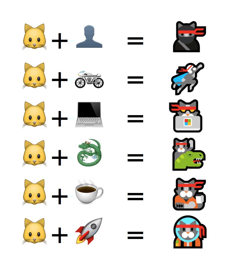 ZWJ sequences for the Ninja Cat emojis.
