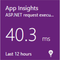 Visual Studio Application Insights gets new visual alerts