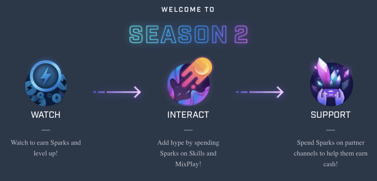 """Mixer announces """"Season 2"""" update with new features to drive"""