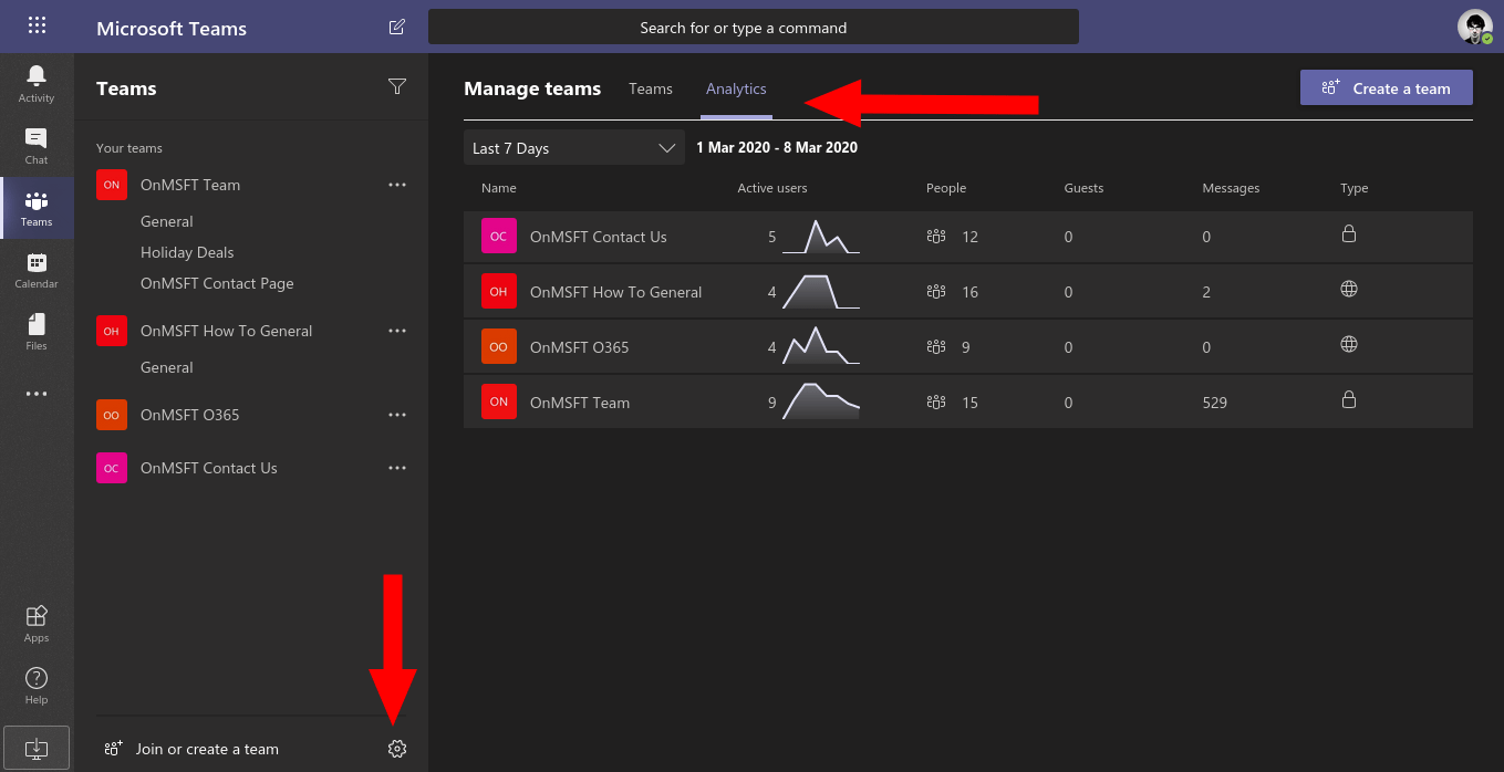 Screenshot of Analytics in Microsoft Teams