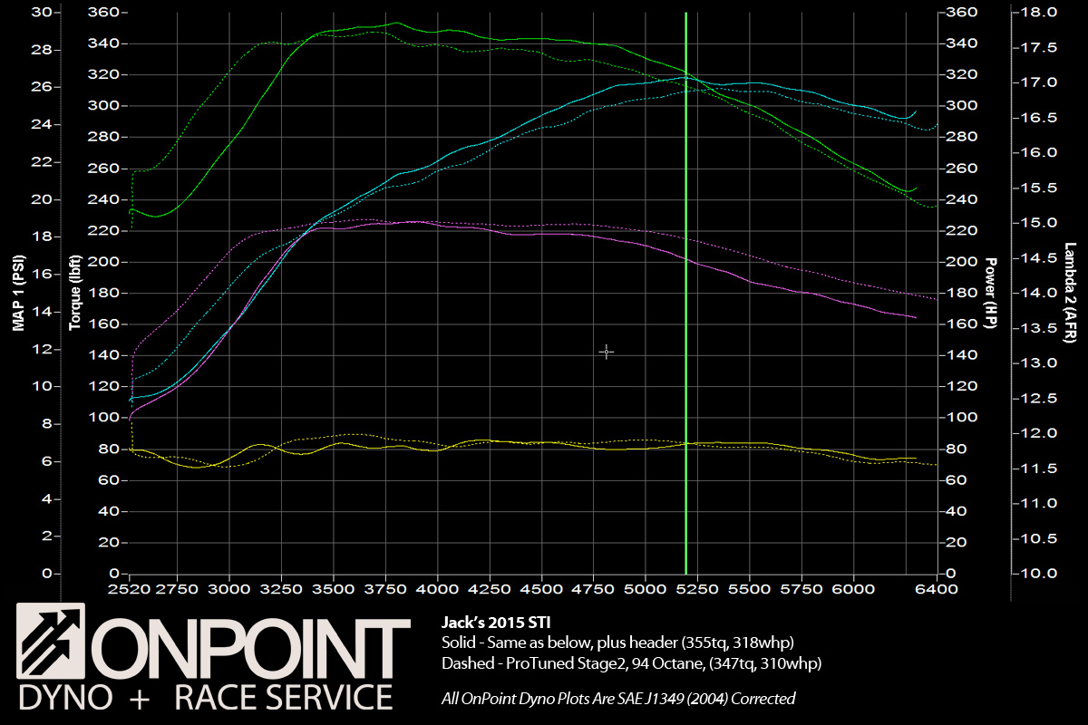 2015 Summer Review Onpoint Dyno Motec Wiring Diagram Jacks Sti May Be The Ultimate Mildly Modified Street Subaru