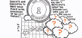 Do schools kill Creativity? MUST see TED Talk by Sir Ken Robinson