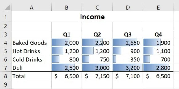 Conditional Formatting with Data Bars