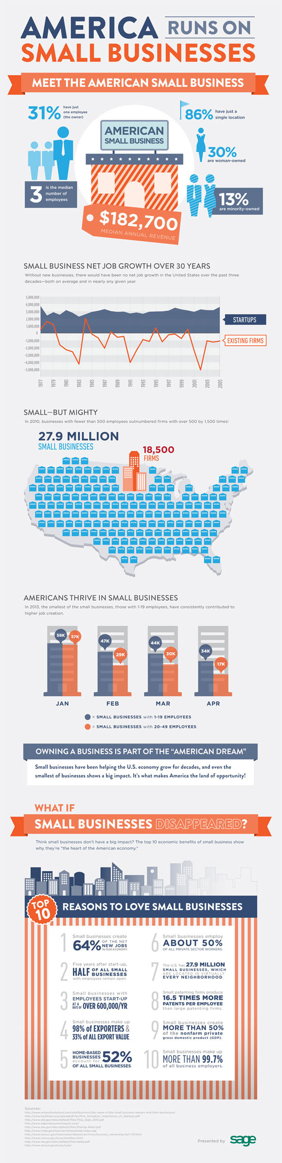 american small business outlook infographic