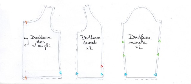 Dessiner doublure veste/manteau - étape 4 méthode avec plis aisance - on sunday mornings