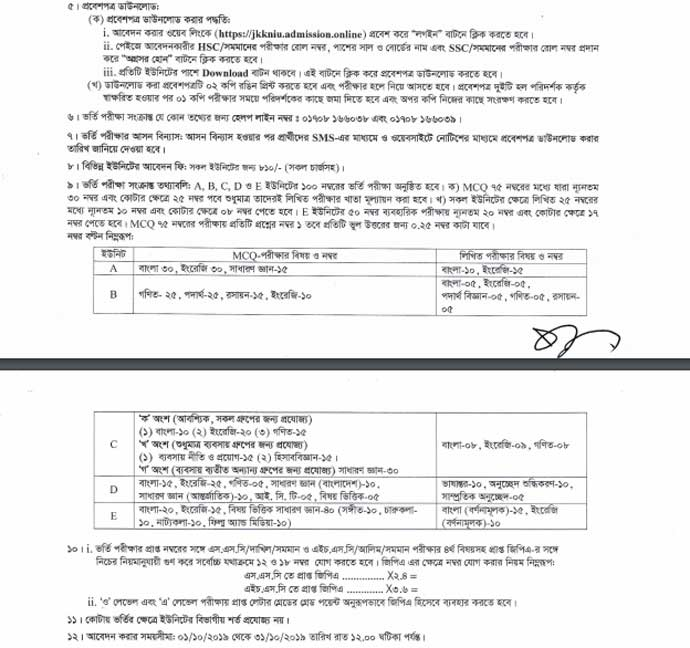 JKKNIU admission circular 2019-20 last page